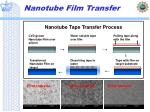 nanotube film transfer