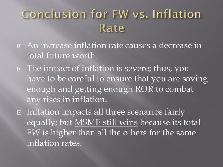 Conclusion for FW vs. Inflation Rate