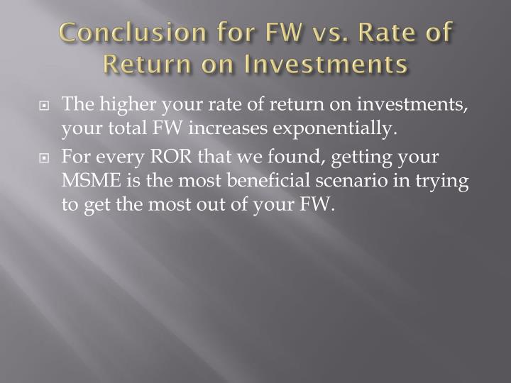 Conclusion for FW vs. Rate of Return on Investments