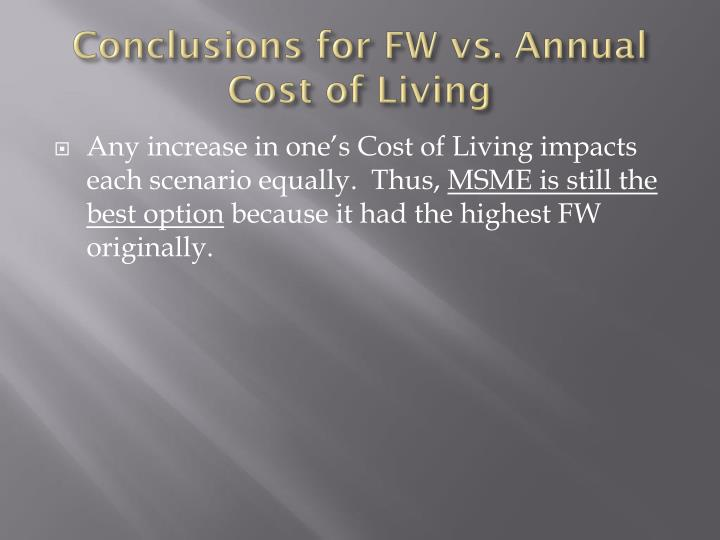 Conclusions for FW vs. Annual Cost of Living