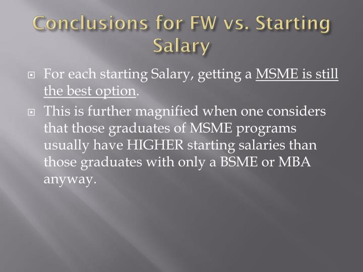 Conclusions for FW vs. Starting Salary