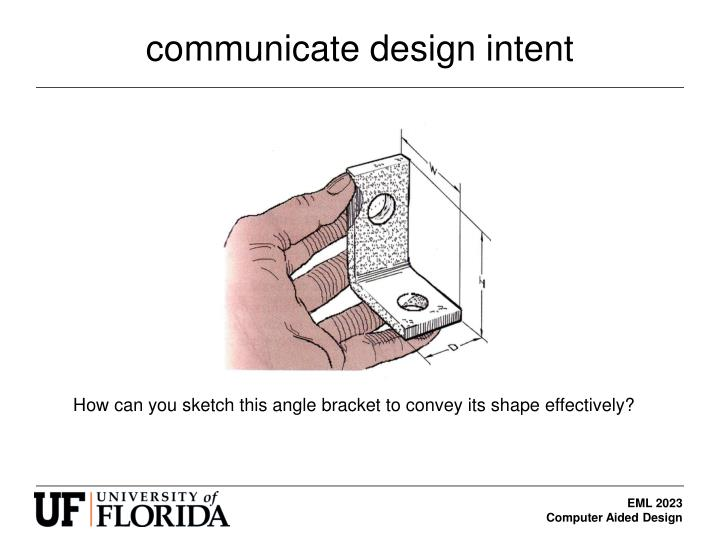 Communicate design intent
