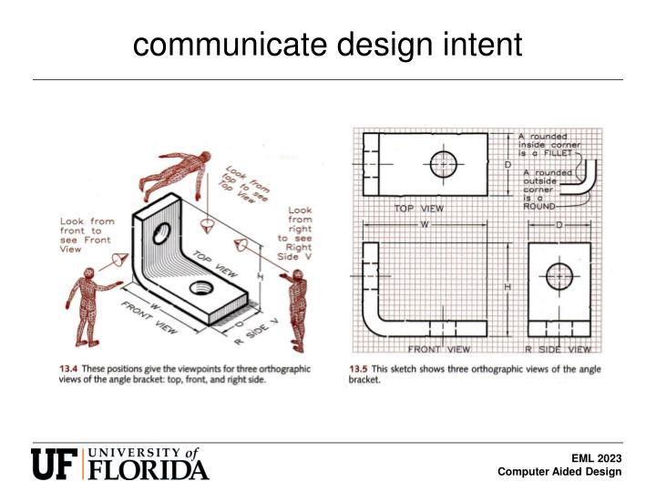 Communicate design intent1