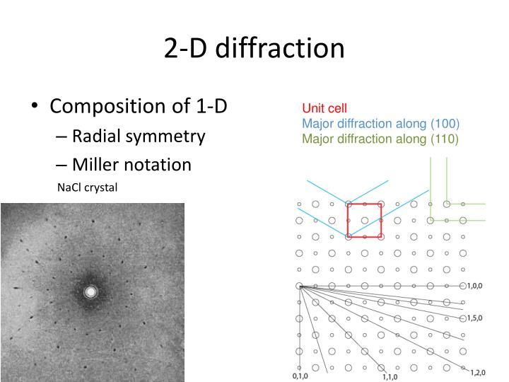 2-D diffraction