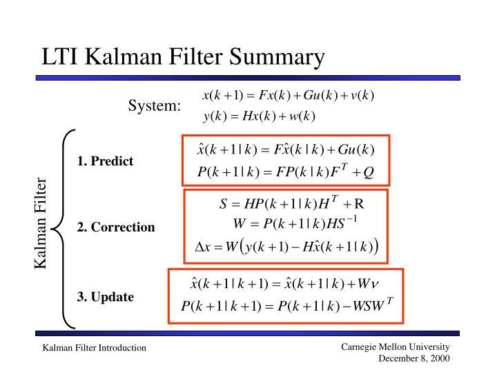 LTI Kalman Filter Summary