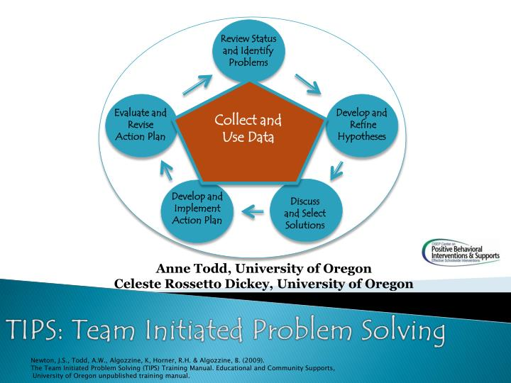 tips team initiated problem solving n.