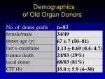 demographics of old organ donors1