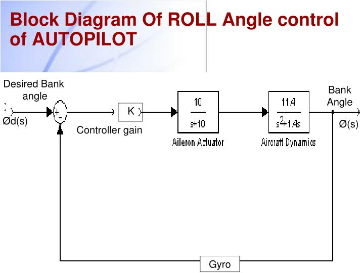 Diagram Of How Autopilot Works - Auto Wiring Diagram Today •