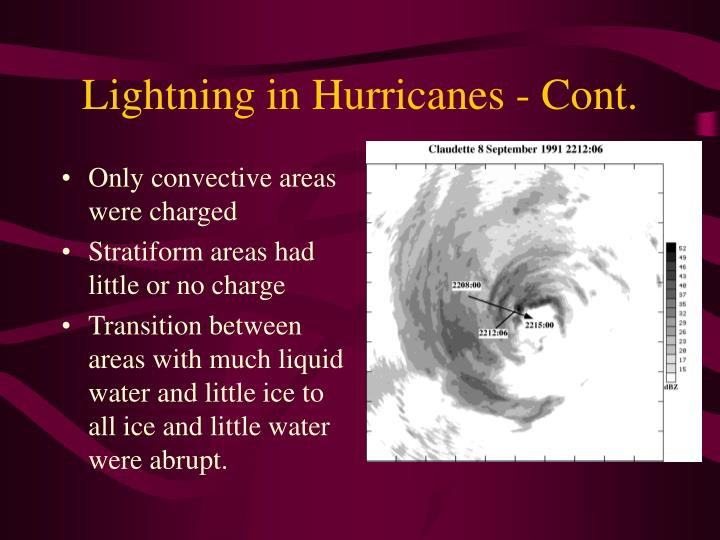 Lightning in Hurricanes - Cont.