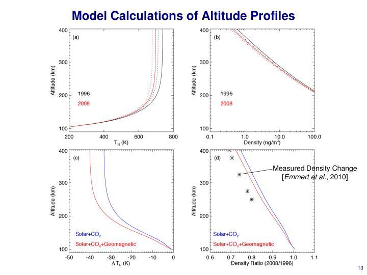 Model Calculations of Altitude Profiles