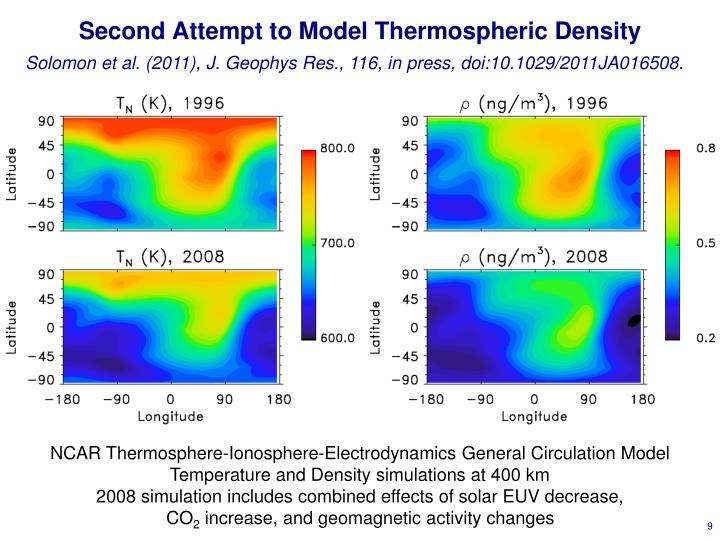 Second Attempt to Model Thermospheric Density