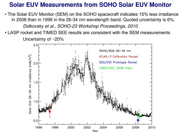 Solar EUV Measurements from SOHO Solar EUV Monitor