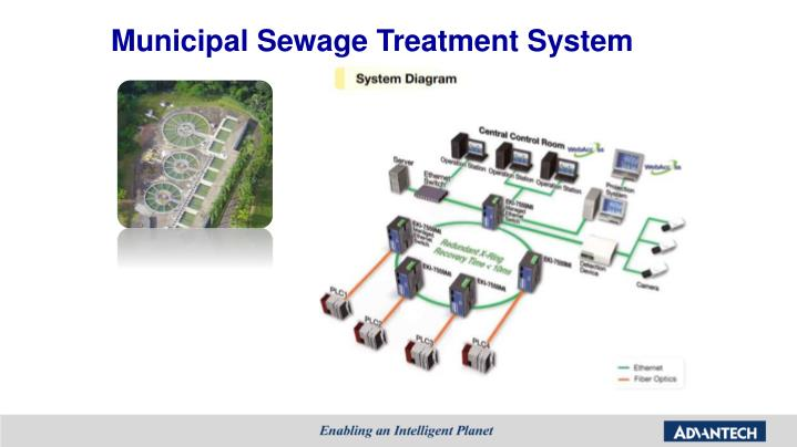 waste treatment system in batam municipality Centre halts mumbai's biggest sewage plant proposed waste water treatment plant — the biggest of to the municipality's plan to enhance the.