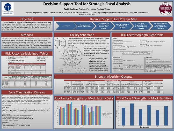 Decision Support Tool for Strategic Fiscal Analysis