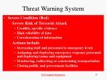threat warning system5