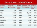 energy poverty of saarc region