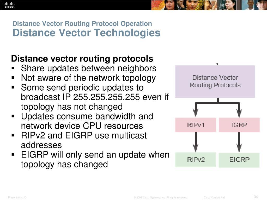 Eigrp update multicast address