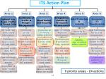 its action plan1
