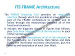 its frame architecture2