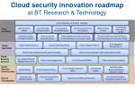 cloud security innovation roadmap at bt research technology