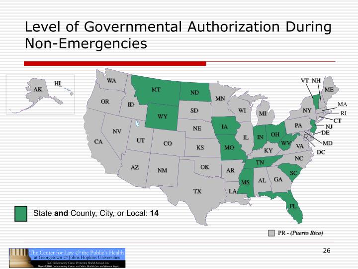 Level of Governmental Authorization During Non-Emergencies