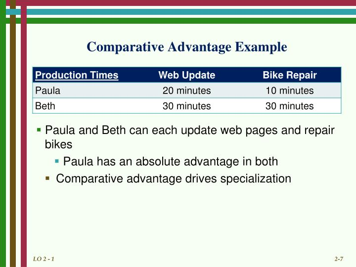PPT - Lecture 2 Comparative Advantage PowerPoint Presentation - ID ...