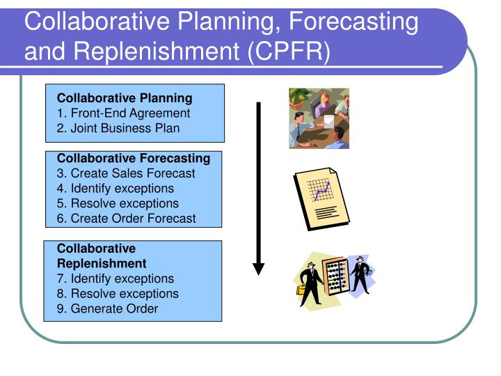 Collaborative Planning, Forecasting