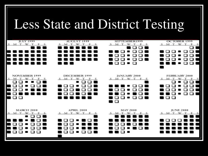 Less State and District Testing