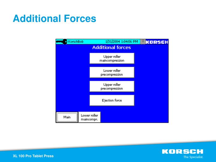 Additional Forces