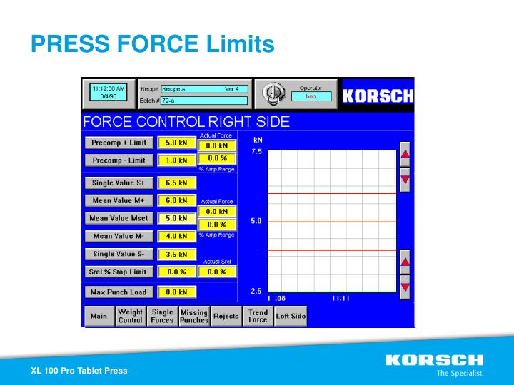 PRESS FORCE Limits