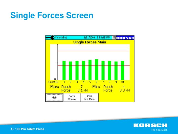 Single Forces Screen