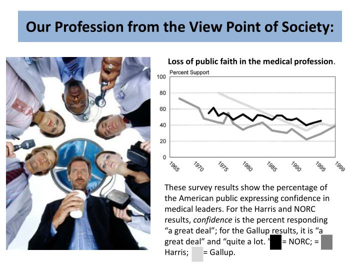Our profession from the view p oint of society