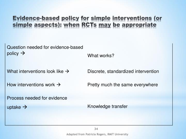Evidence-based policy for simple interventions (or simple aspects): when RCTs