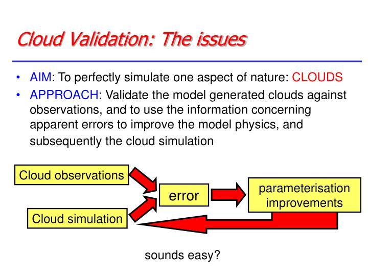 cloud validation the issues n.
