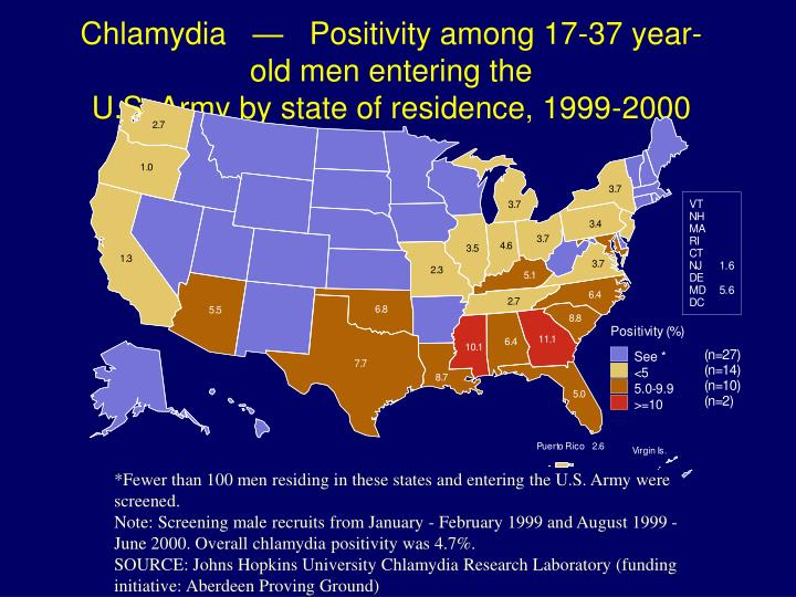 Chlamydia   —   Positivity among 17-37 year-old men entering the