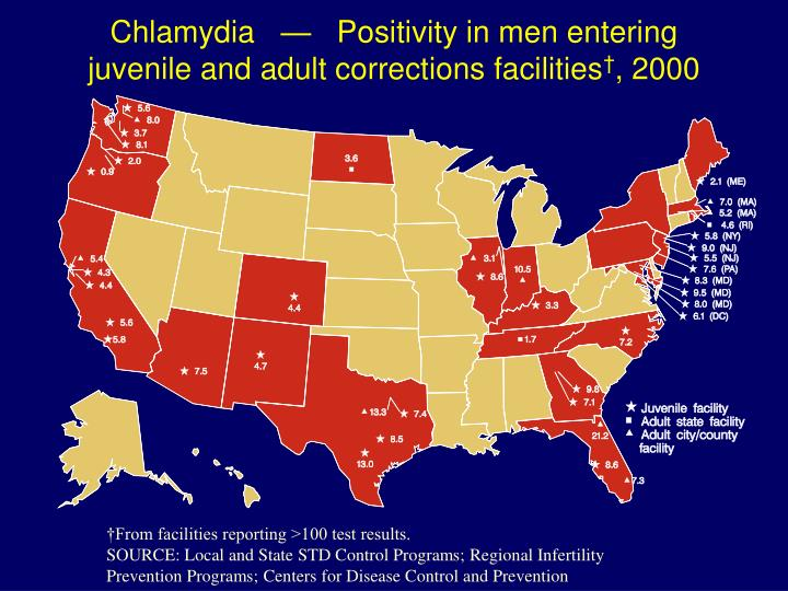 Chlamydia   —   Positivity in men entering juvenile and adult corrections facilities