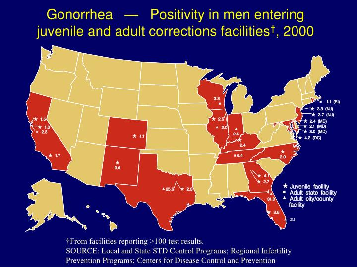 Gonorrhea   —   Positivity in men entering juvenile and adult corrections facilities
