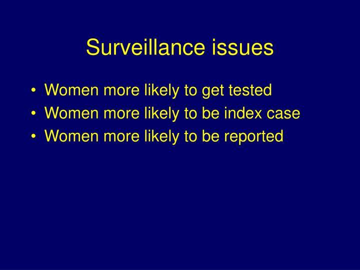 Surveillance issues