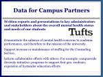 data for campus p artners