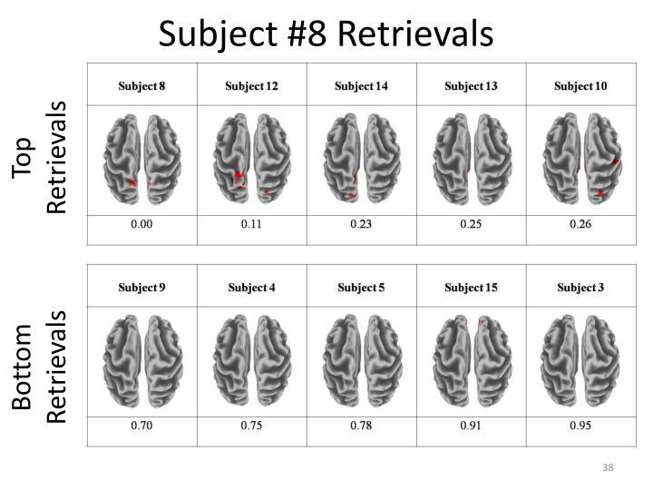 Subject #8 Retrievals