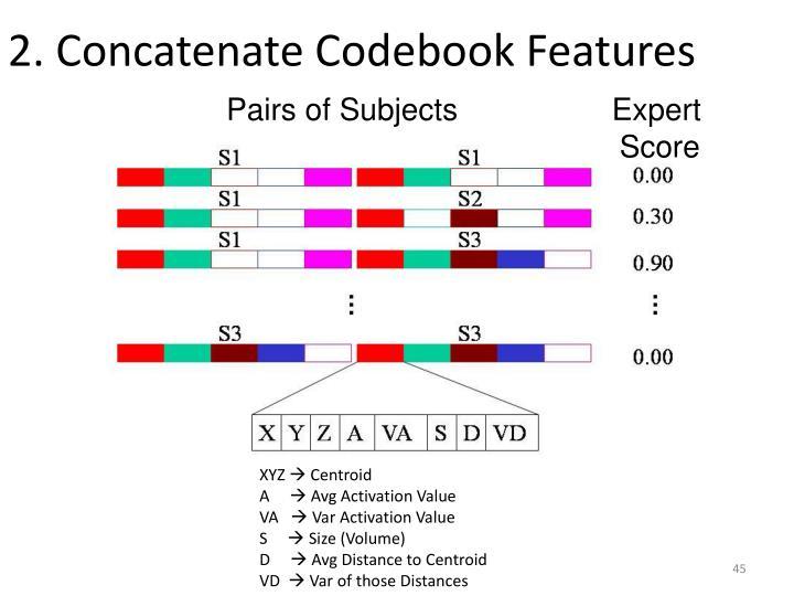 2. Concatenate Codebook Features
