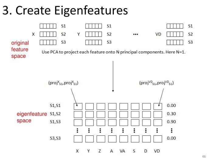 3. Create Eigenfeatures