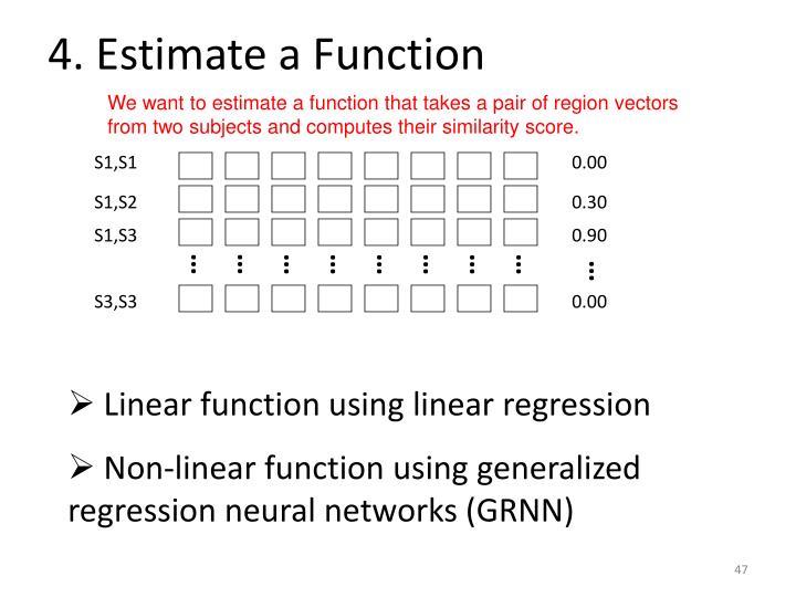 4. Estimate a Function