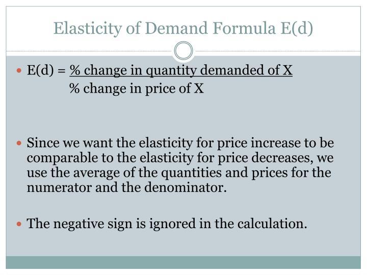 Elasticity of Demand Formula E(d)