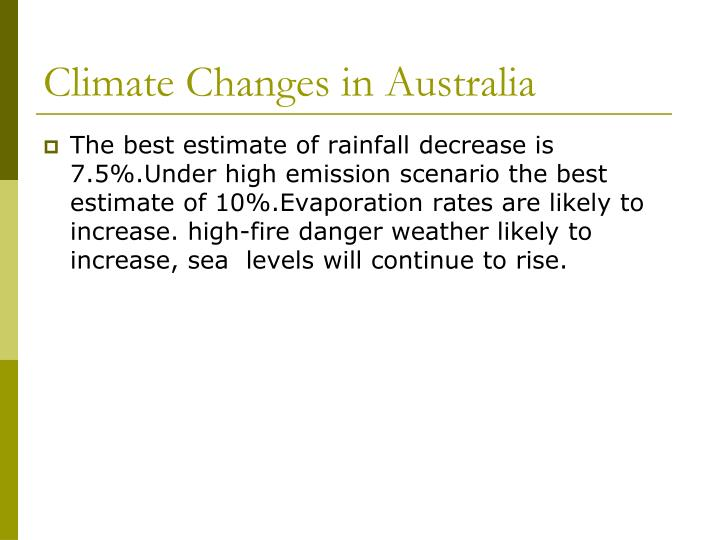 Climate Changes in Australia