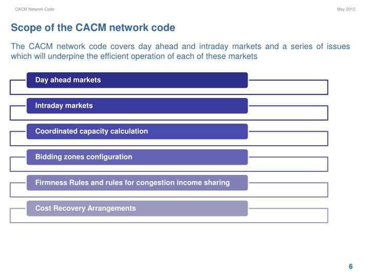 Ppt capacity allocation and congestion management for scope of the cacm network code sciox Images