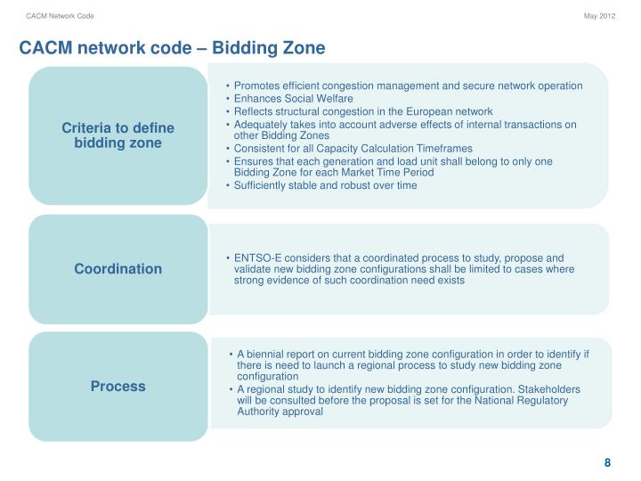 Ppt capacity allocation and congestion management for cacm network code bidding zone sciox Images