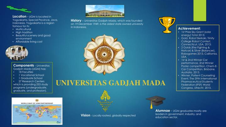 Ppt Alumnae Ugm Graduates Mostly Are Leaders In Government Industry And Education Sector Powerpoint Presentation Id 2401230