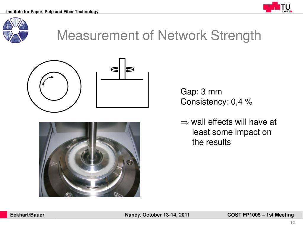 PPT - The Interrelation of Pulp Fiber Morphology