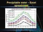 precipitable water excel spreadsheet